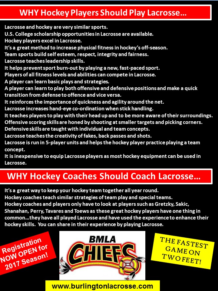 Why_Hockey_Players_Should_Play_Lacrosse.jpg